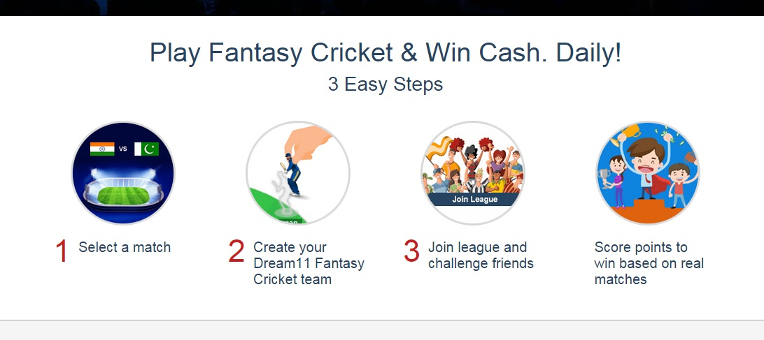Join Dream11 Fantasy Cricket League and win real money