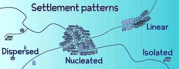 CATEGORIES OF SETTLEMENT/SETTLEMENT PATTERNS
