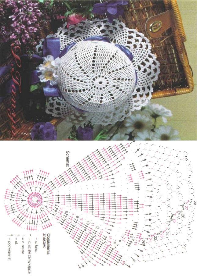 12 Patrones Ganchillo de Gorros Muy Femeninos | Crochet y Dos agujas ...