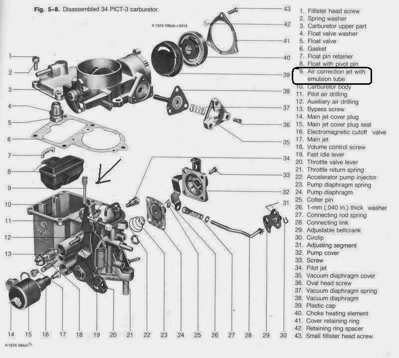 Manual Reparacion Carburador Bocar 2 Gargantas Infecciones