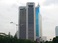 PT Bank Negara Indonesia (Persero) Tbk - Recruitment For S1, S2 Officer, Manager BNI November 2016
