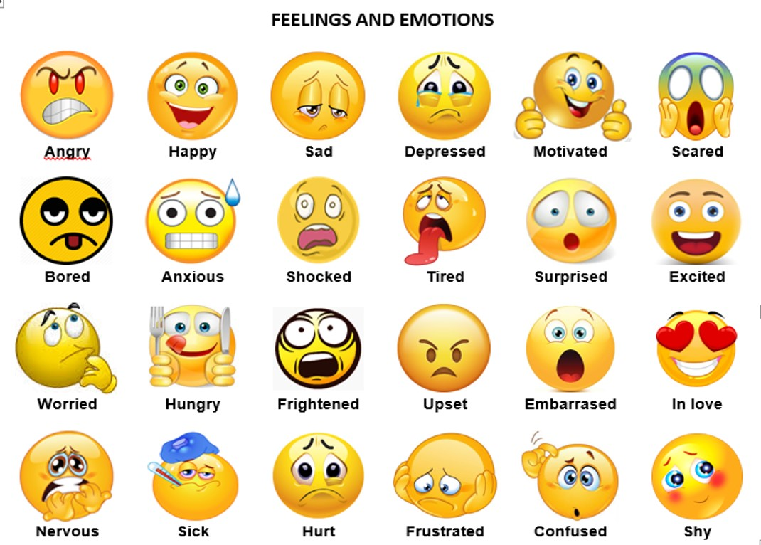 about emotions Experiencing negative emotions such as fear and anger is important for mental health and helps us evaluate our experiences in a positive way someone who only experiences positive emotions runs the risk of becoming complacent and ignoring the issues that really matter.