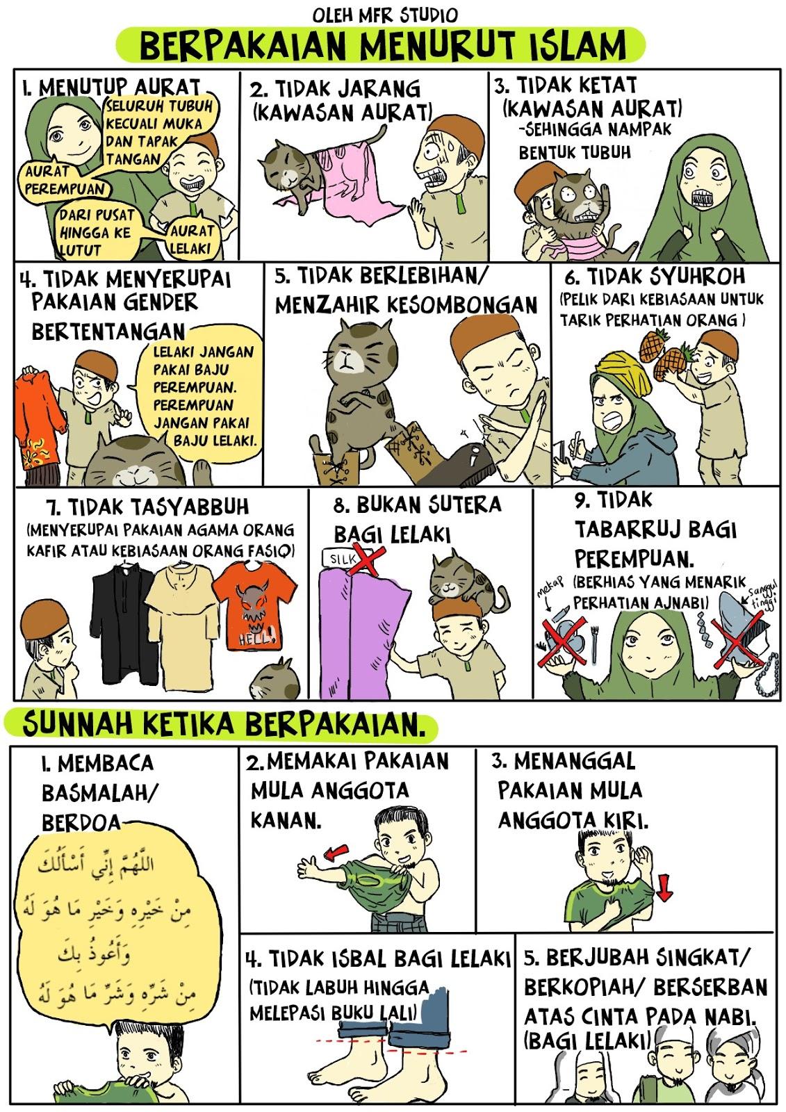Adab Berpakaian Menurut Islam Pakaian Wajib Sunnah Dan