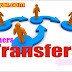 Asiriyar.com Mutual Transfer 2018 For All Teachers