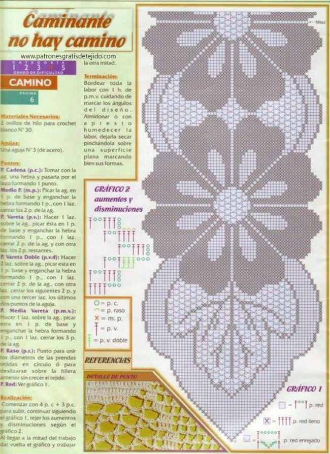 Camino de mesa crochet / DIY | Crochet y Dos agujas - Patrones de tejido