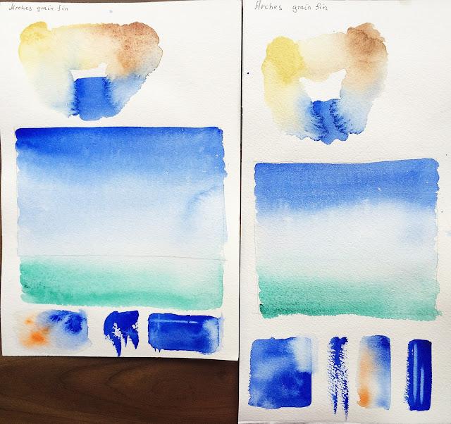 Сравнение акварельной хлопковой бумаги Arches| Блог yainkin - Inna Yakusheva