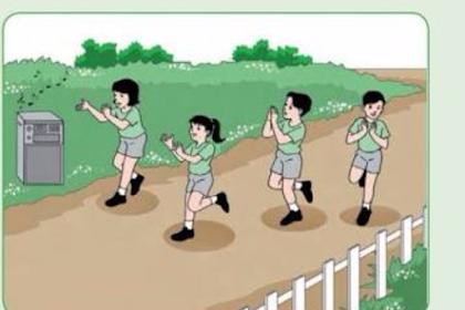 Buku PJOK SD MI Kurikulum 2013 Kelas 1 Terbaru Tahun 2017/2018