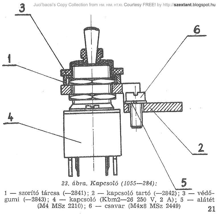 sextant blog  209   km