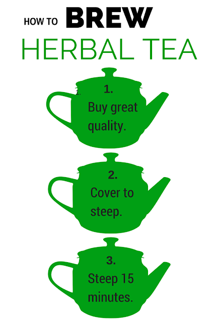 brewing tea method, tea infographic