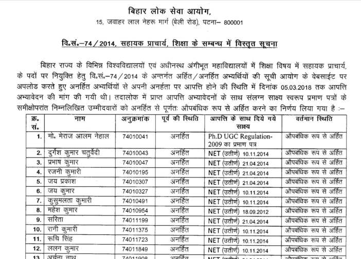 BPSC Assistant Professor Education List of Eligible and