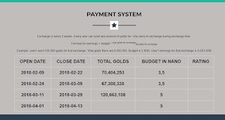 raimines (XRB mine) payment