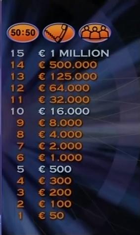 Gewinnstufen Wer Wird Millionär