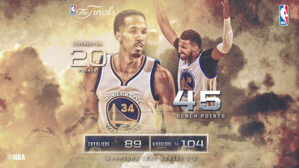 Game 1 Results: Cavaliers vs. Warriors - 2016 NBA Finals
