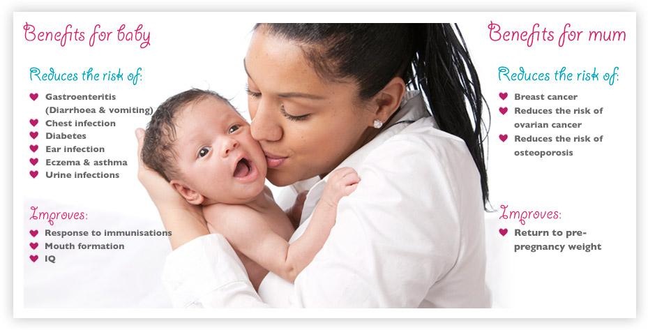 Affectional Pharmacopeia Breastfeeding Good For Baby -9738