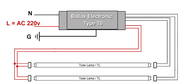 Double Tube Lamp (fluorescent) dengan 1 Ballas Elektronik T8