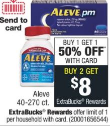 Aleve PM CVS Couponers Deal - Only $0.23 - 4/14-4/20