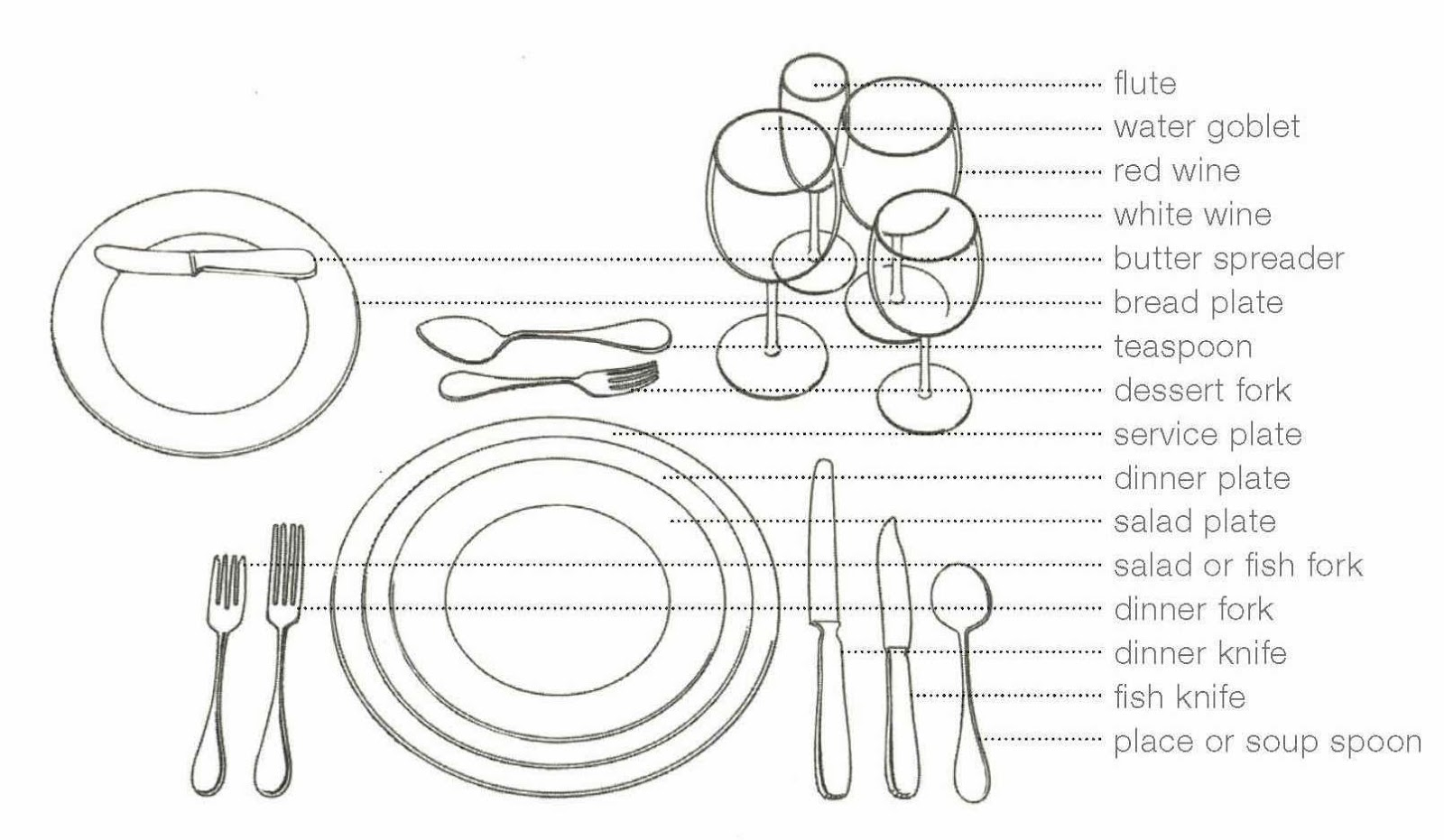 hight resolution of below are illustrations for a formal dinner setting