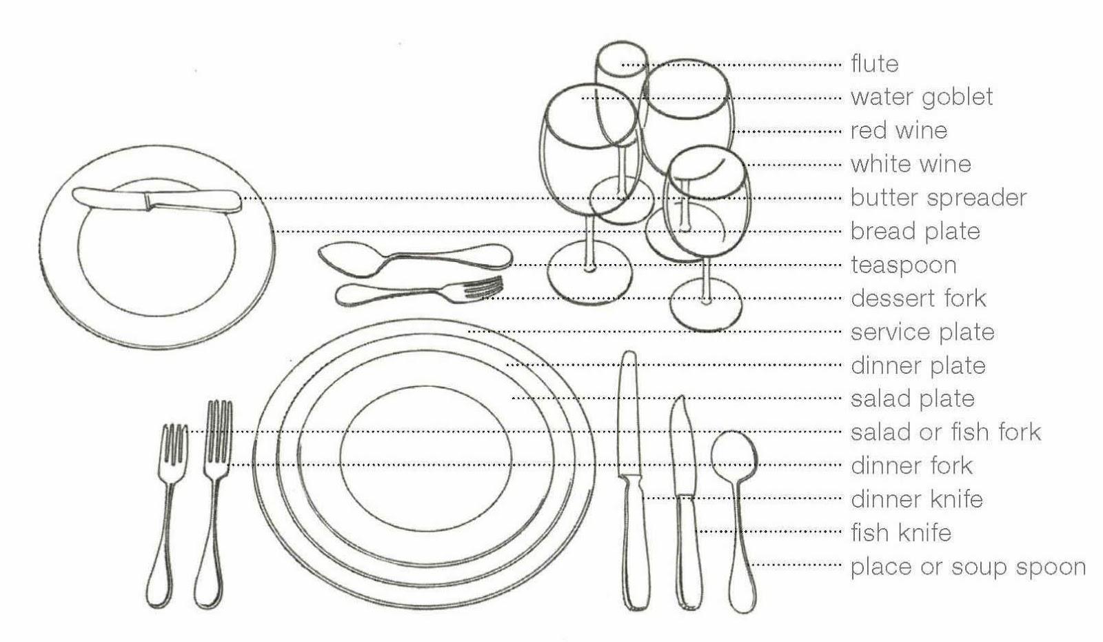 Slave Journeys Essential Slave Skills Formal Dining