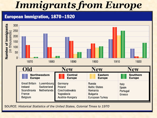 Media Center 2/22/2017 Immigrants and Gilded Age Politics