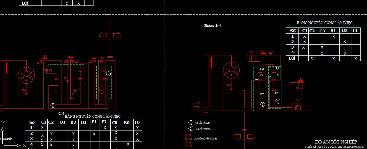 Bản vẽ chế tạo đồ án thiết kế hộp số tự động lắp cho xe du lịch 12 chỗ