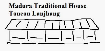 Culture, Island, Traditional house