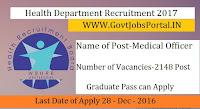 Health Department  Recruitment for Medical Officer  2017