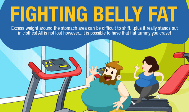 Fight the Tummy Flab