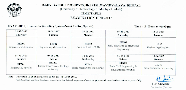 RGPV B.E 2nd Semester Examination Time Table 2017