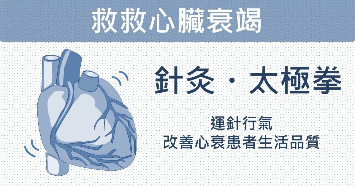 劉師宏中醫師: 《中醫實證錄》針灸治療改善慢性心臟衰竭癥狀