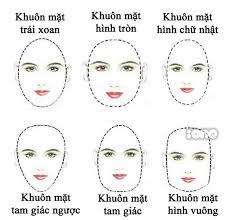 Cách chọn kiểu tóc phù hợp với khuôn mặt đơn giản nhất