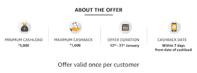 Amazon Doorstep Cashload Offer