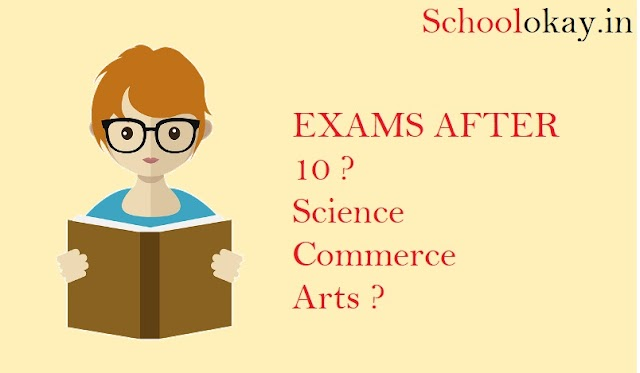 EXAMS AFTER 10th |ENTRANCE EXAMS | COMPETITIVE EXAMS | SCHOLARSHIP EXAMS