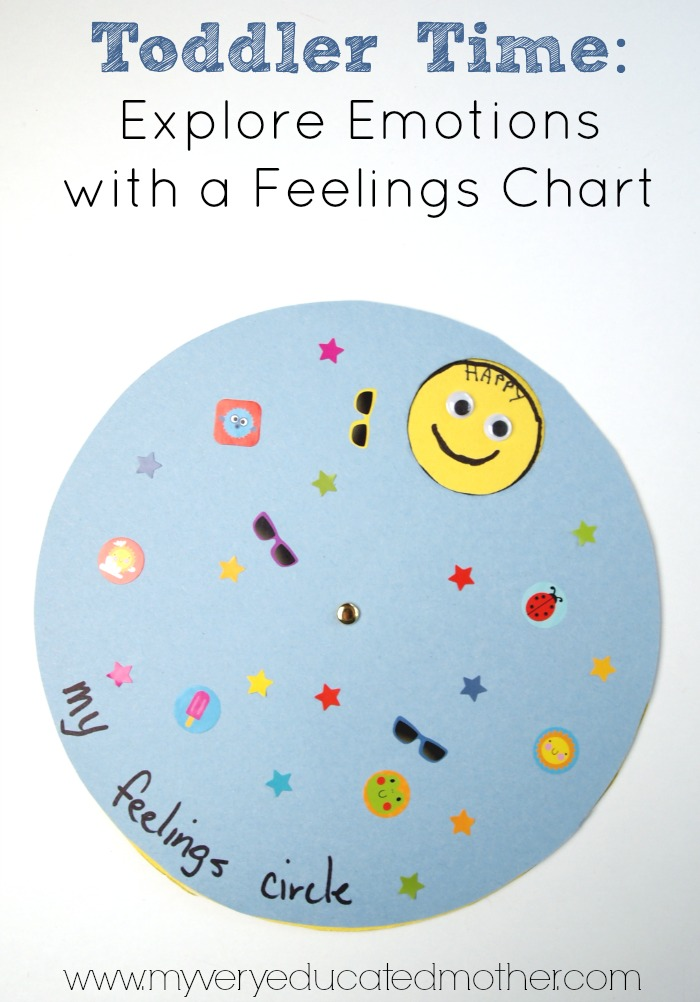 Introduce toddlers and little kids to emotions using a feelings chart. It'll help them express themselves better.