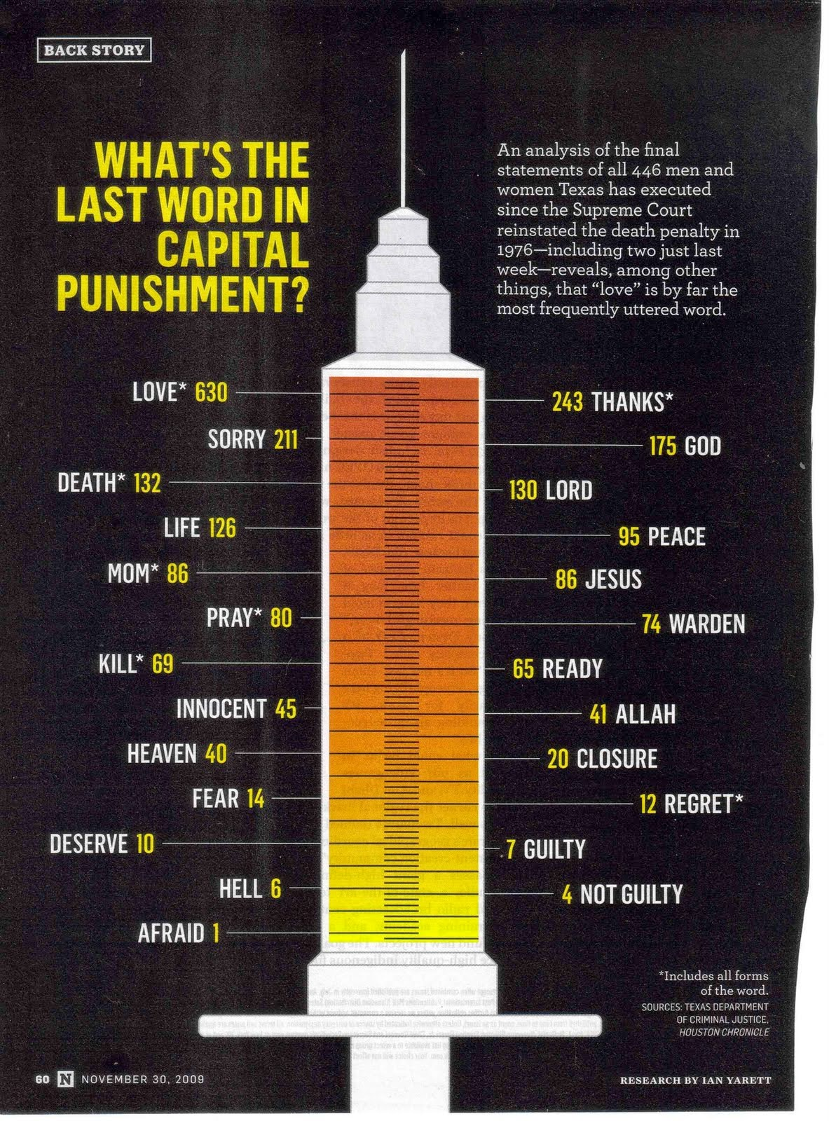 An analysis of capital punishment as means of retribution