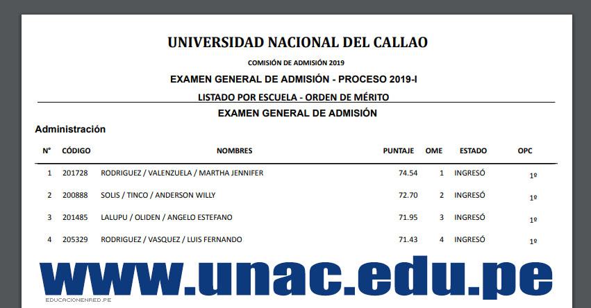 UNAC Publicó Resultados Examen Admisión 2019-1 (Sábado 27 Julio) Lista de Ingresantes Admisión General - Universidad Nacional del Callao - www.unac.edu.pe