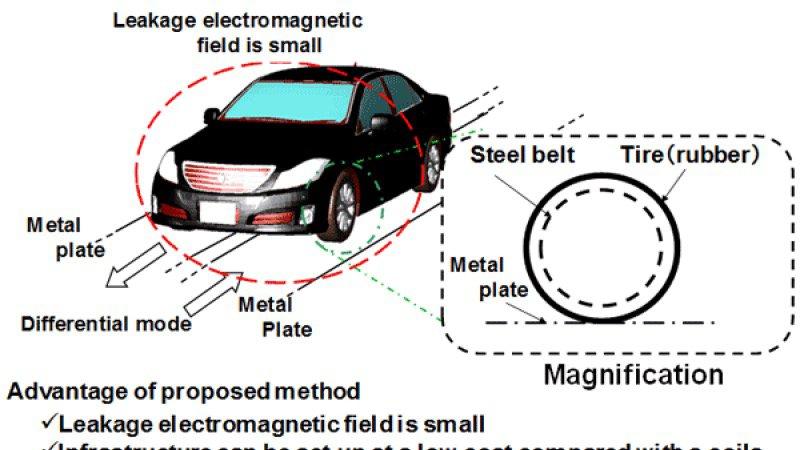 Nguyên lý hoạt động của ý tưởng lấy điện từ mặt đường