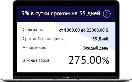 Инвестиционные планы CyberInvest 4