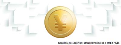 Как изменился топ-10 криптовалют с 2013 года