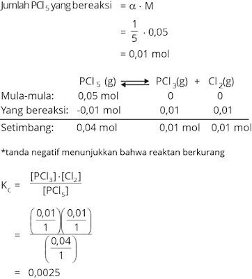 contoh menghitung Kc