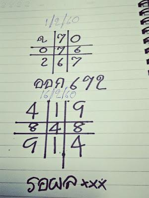 เลขเด่น  4  1  9 8