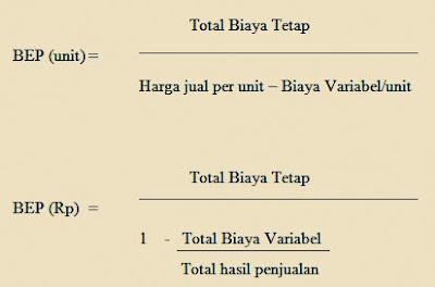 Rumus matematika untuk menentukan BEP