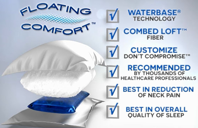 The Floating Comfort™ Fiberfill Pillow - Customizable Water Base