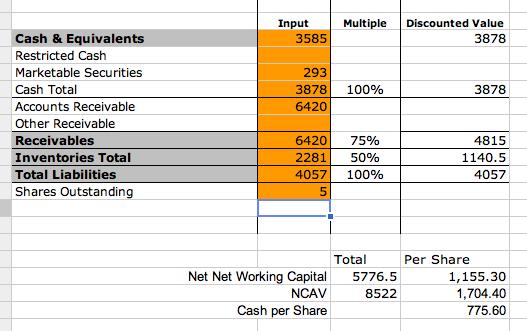 Printables Insolvency Worksheet oddball stocks may 2011 here is my net worksheet for spk