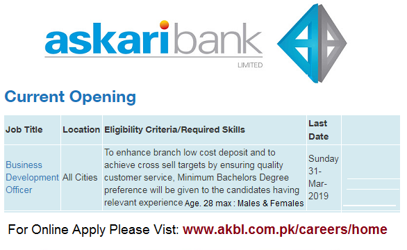 Askari Bank Vacancies 2019