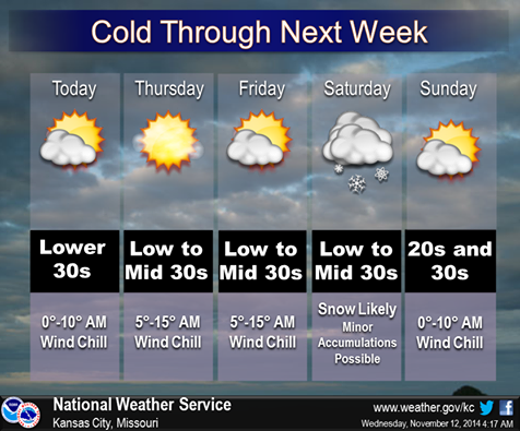 Mid America Live: Weather Update: Cold Through Next Week