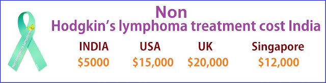 What is the cost of treatment for B-cell lymphoma?