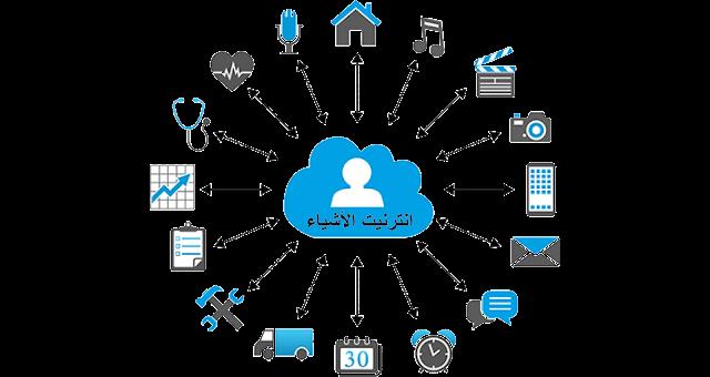 ماهو Internet of Things أو إنترنت الأشياء؟ كيف يعمل وماهي خصائصه ومميزاته ؟