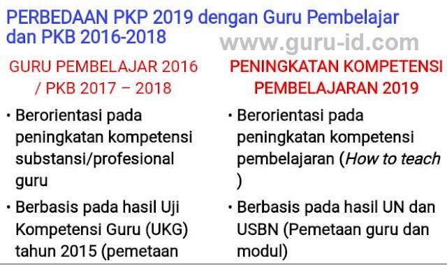 gambar perbedaan PKP 2019 dan Guru pembelajaran PKB 2016-2018