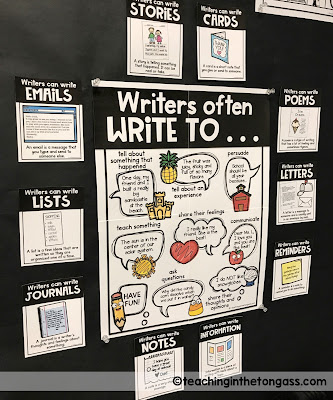 Writing Anchor Chart Why Writers Write
