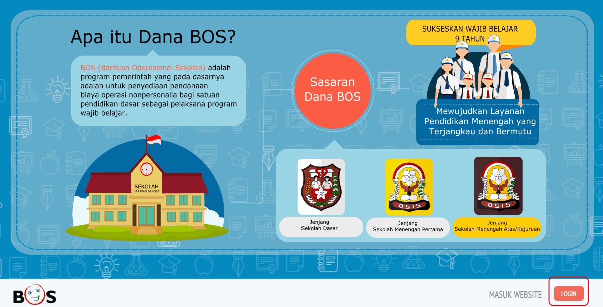Petunjuk Cara Pelaporan Penggunaan Dana BOS Online Terbaru